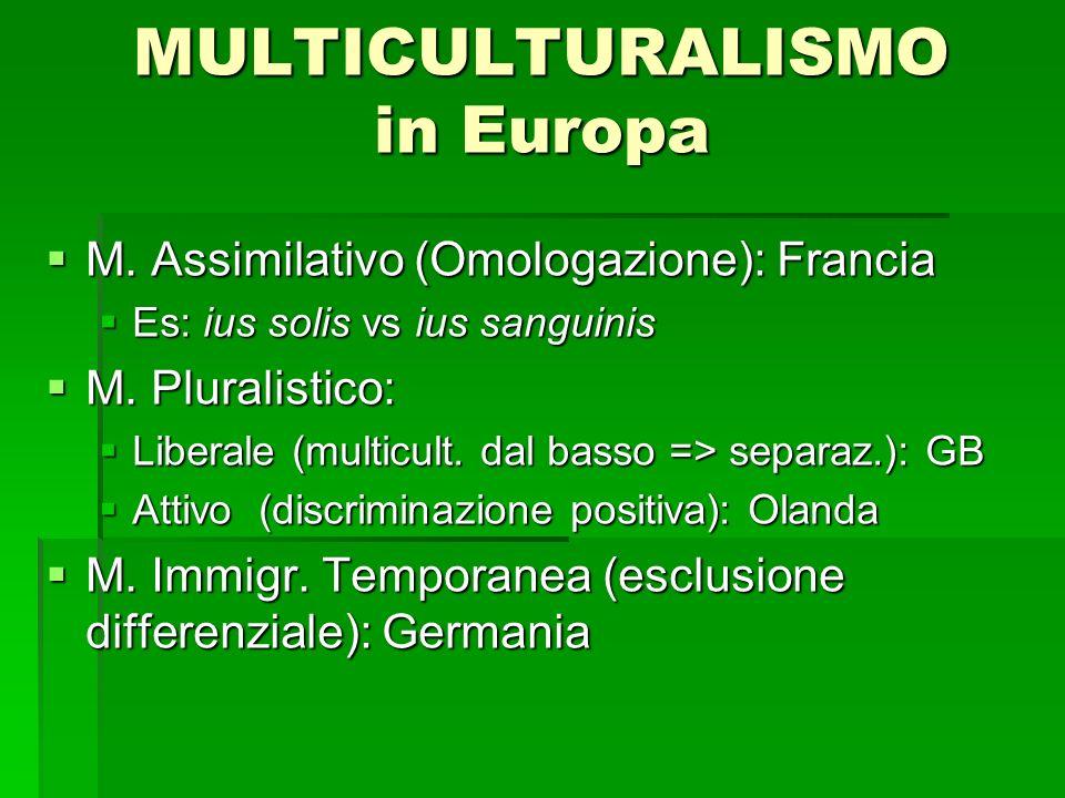 M. Assimilativo (Omologazione): Francia M. Assimilativo (Omologazione): Francia Es: ius solis vs ius sanguinis Es: ius solis vs ius sanguinis M. Plura