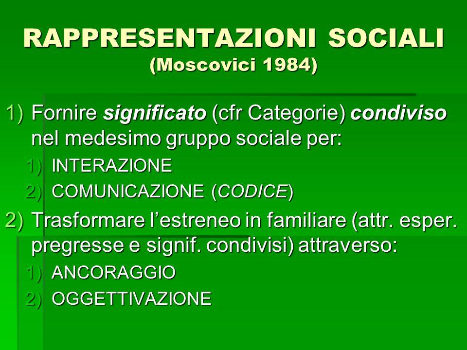 RAPPRESENTAZIONI SOCIALI (Moscovici 1984) 1)Fornire significato (cfr Categorie) condiviso nel medesimo gruppo sociale per: 1)INTERAZIONE 2)COMUNICAZIO