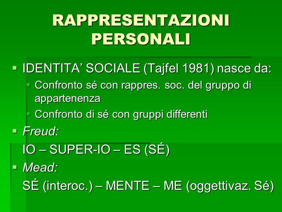 RAPPRESENTAZIONI PERSONALI IDENTITA SOCIALE (Tajfel 1981) nasce da: IDENTITA SOCIALE (Tajfel 1981) nasce da: Confronto sé con rappres. soc. del gruppo