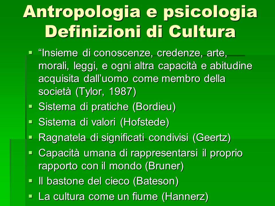 Antropologia e psicologia Definizioni di Cultura Insieme di conoscenze, credenze, arte, morali, leggi, e ogni altra capacità e abitudine acquisita dal