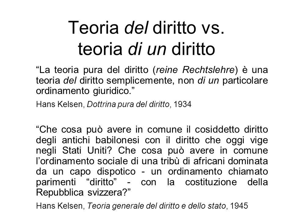 Teoria del diritto vs.