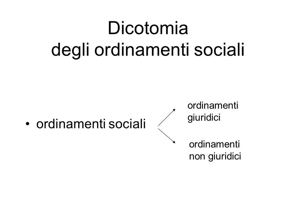 Dicotomia degli ordinamenti sociali ordinamenti sociali ordinamenti giuridici ordinamenti non giuridici