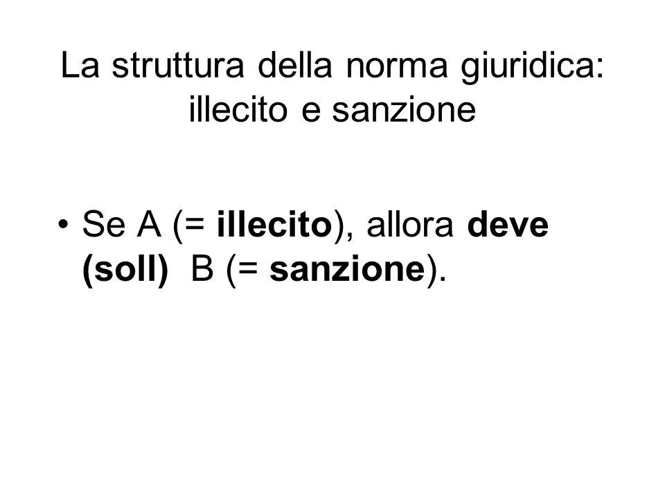 La struttura della norma giuridica: illecito e sanzione Se A (= illecito), allora deve (soll) B (= sanzione).