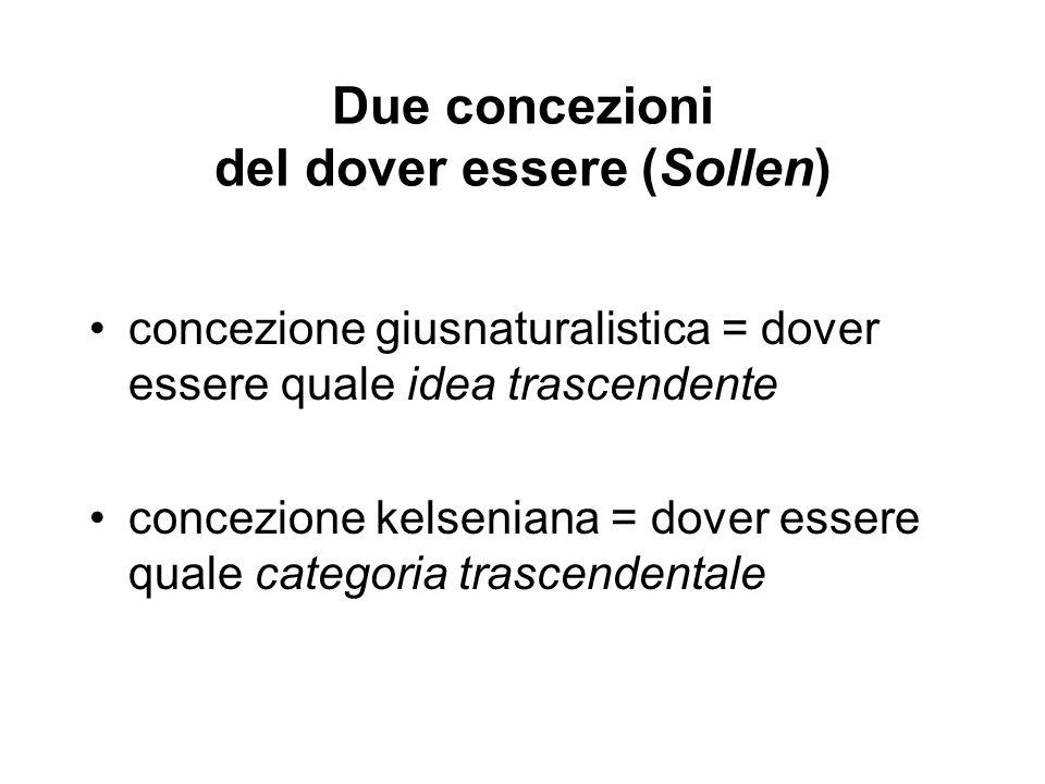 Due concezioni del dover essere (Sollen) concezione giusnaturalistica = dover essere quale idea trascendente concezione kelseniana = dover essere quale categoria trascendentale