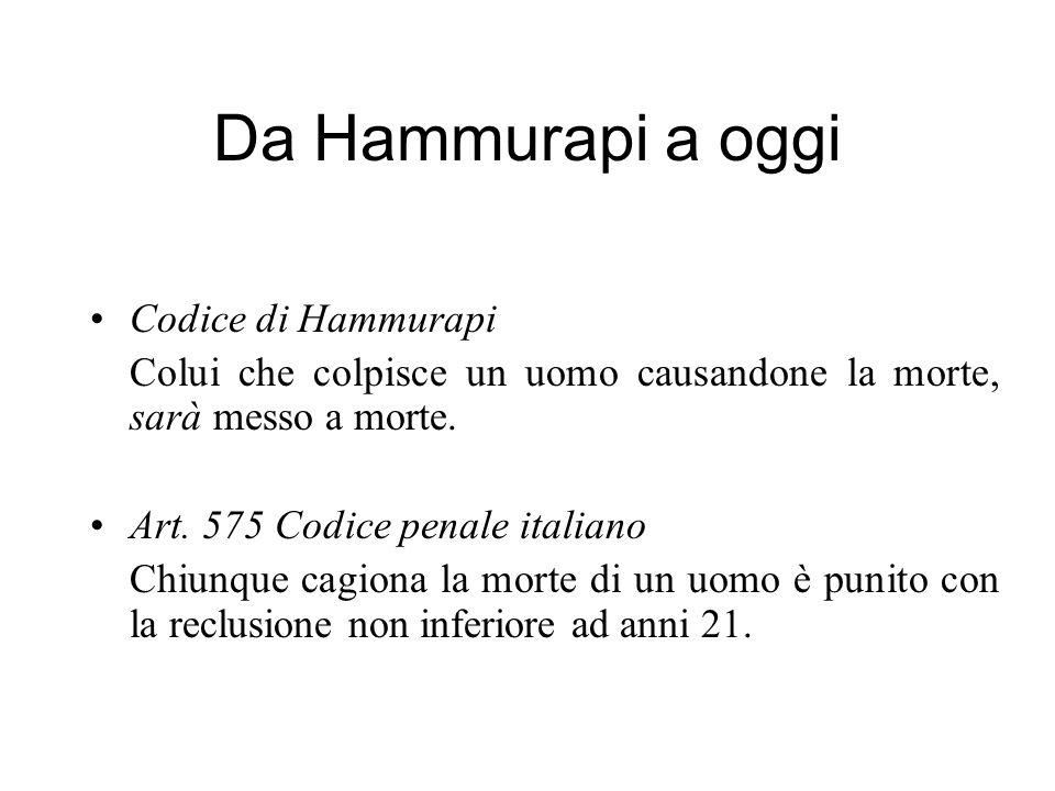 Da Hammurapi a oggi Codice di Hammurapi Colui che colpisce un uomo causandone la morte, sarà messo a morte.