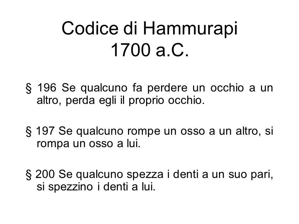 Codice di Hammurapi 1700 a.C.