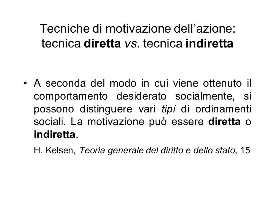 Tecniche di motivazione dellazione: tecnica diretta vs.