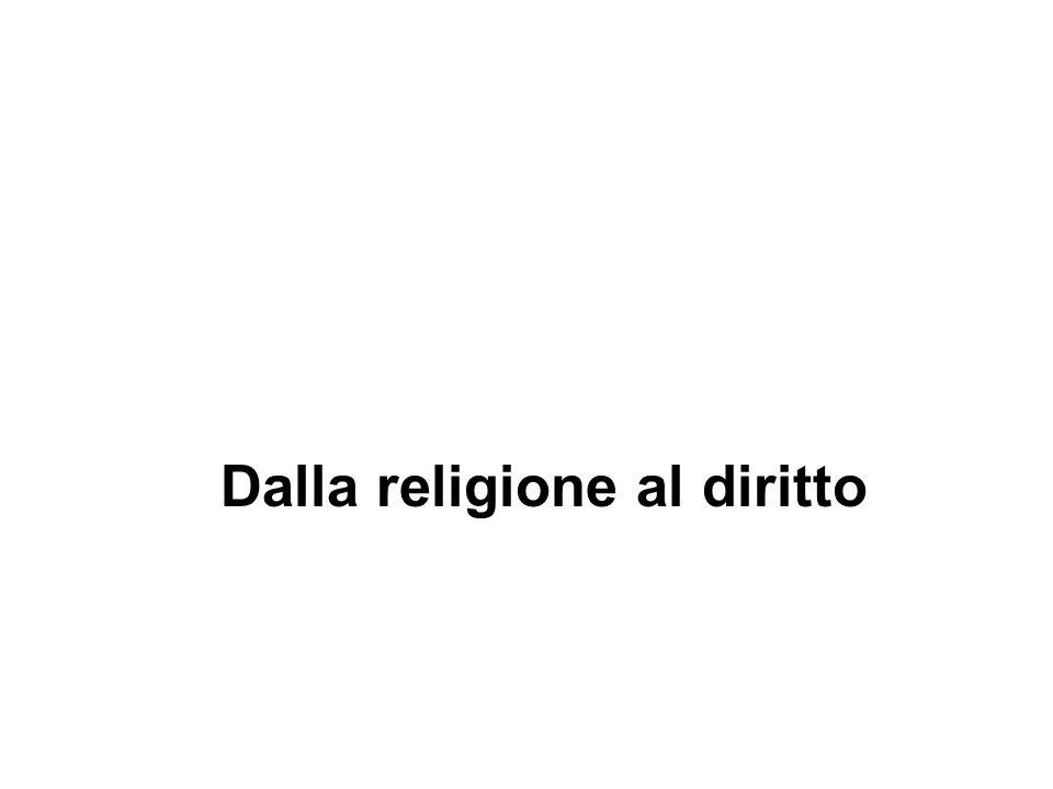 Dalla religione al diritto