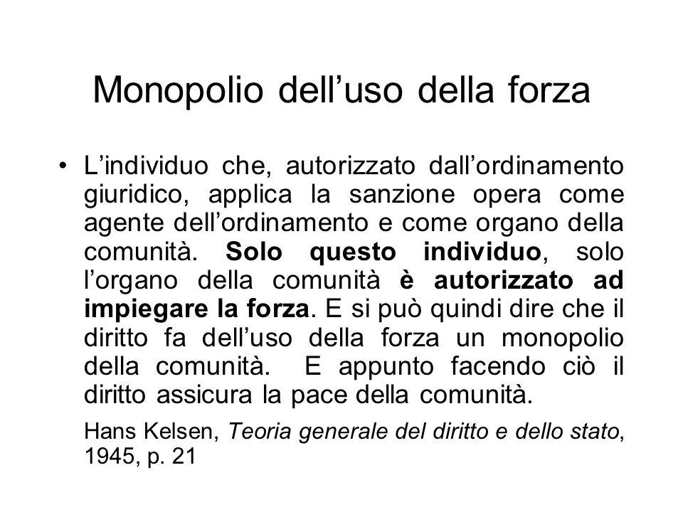 Monopolio delluso della forza Lindividuo che, autorizzato dallordinamento giuridico, applica la sanzione opera come agente dellordinamento e come organo della comunità.