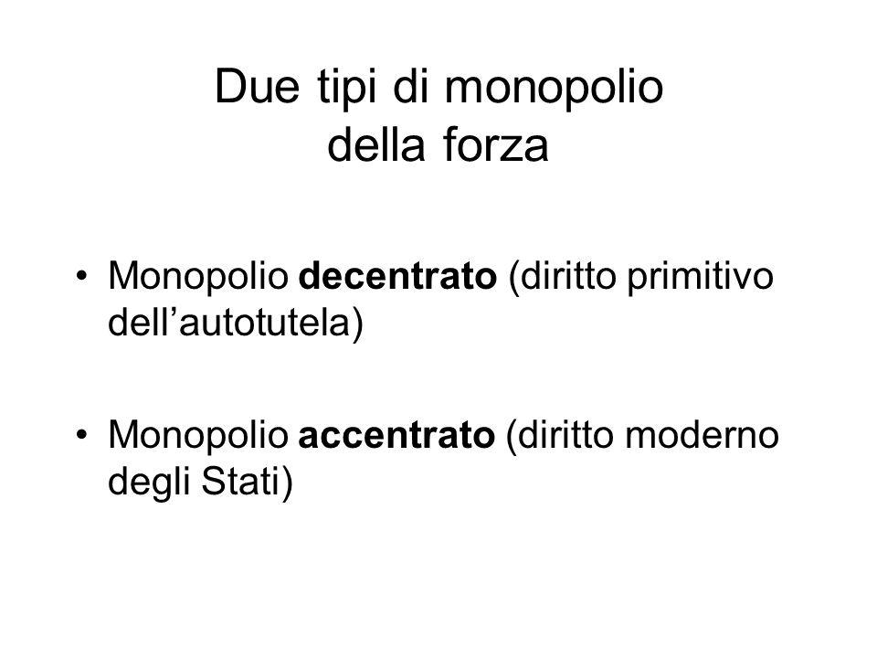 Due tipi di monopolio della forza Monopolio decentrato (diritto primitivo dellautotutela) Monopolio accentrato (diritto moderno degli Stati)