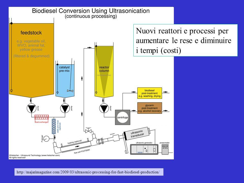 http://majarimagazine.com/2009/03/ultrasonic-processing-for-fast-biodiesel-production/ Nuovi reattori e processi per aumentare le rese e diminuire i tempi (costi)