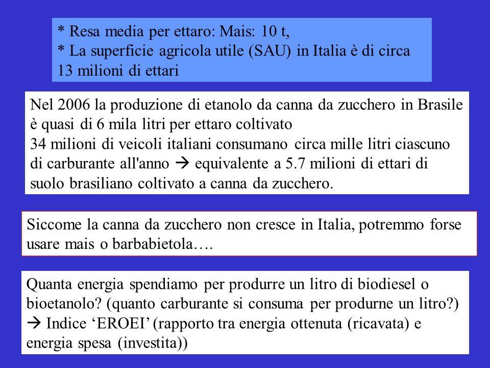 * Resa media per ettaro: Mais: 10 t, * La superficie agricola utile (SAU) in Italia è di circa 13 milioni di ettari Quanta energia spendiamo per produrre un litro di biodiesel o bioetanolo.
