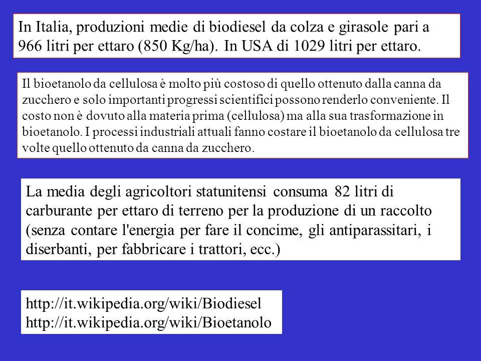 La media degli agricoltori statunitensi consuma 82 litri di carburante per ettaro di terreno per la produzione di un raccolto (senza contare l energia per fare il concime, gli antiparassitari, i diserbanti, per fabbricare i trattori, ecc.) http://it.wikipedia.org/wiki/Biodiesel http://it.wikipedia.org/wiki/Bioetanolo Il bioetanolo da cellulosa è molto più costoso di quello ottenuto dalla canna da zucchero e solo importanti progressi scientifici possono renderlo conveniente.