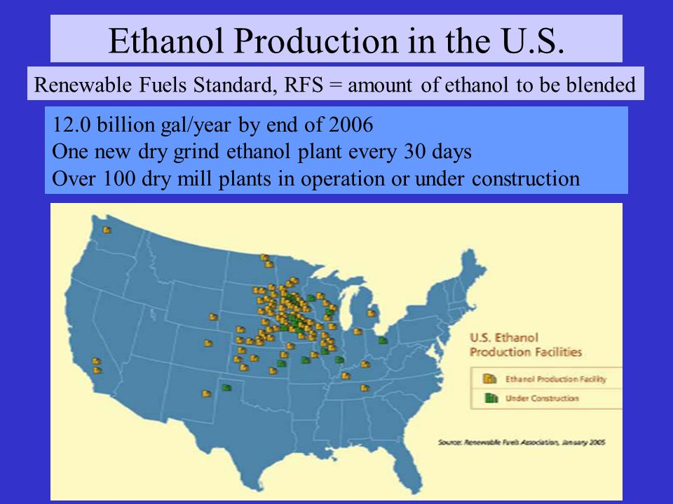 12.0 billion gal/year by end of 2006 One new dry grind ethanol plant every 30 days Over 100 dry mill plants in operation or under construction Ethanol Production in the U.S.