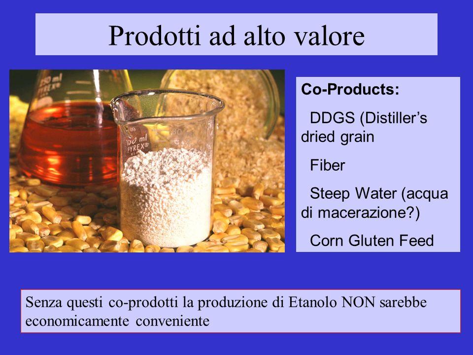 Prodotti ad alto valore Co-Products: DDGS (Distillers dried grain Fiber Steep Water (acqua di macerazione?) Corn Gluten Feed Senza questi co-prodotti la produzione di Etanolo NON sarebbe economicamente conveniente