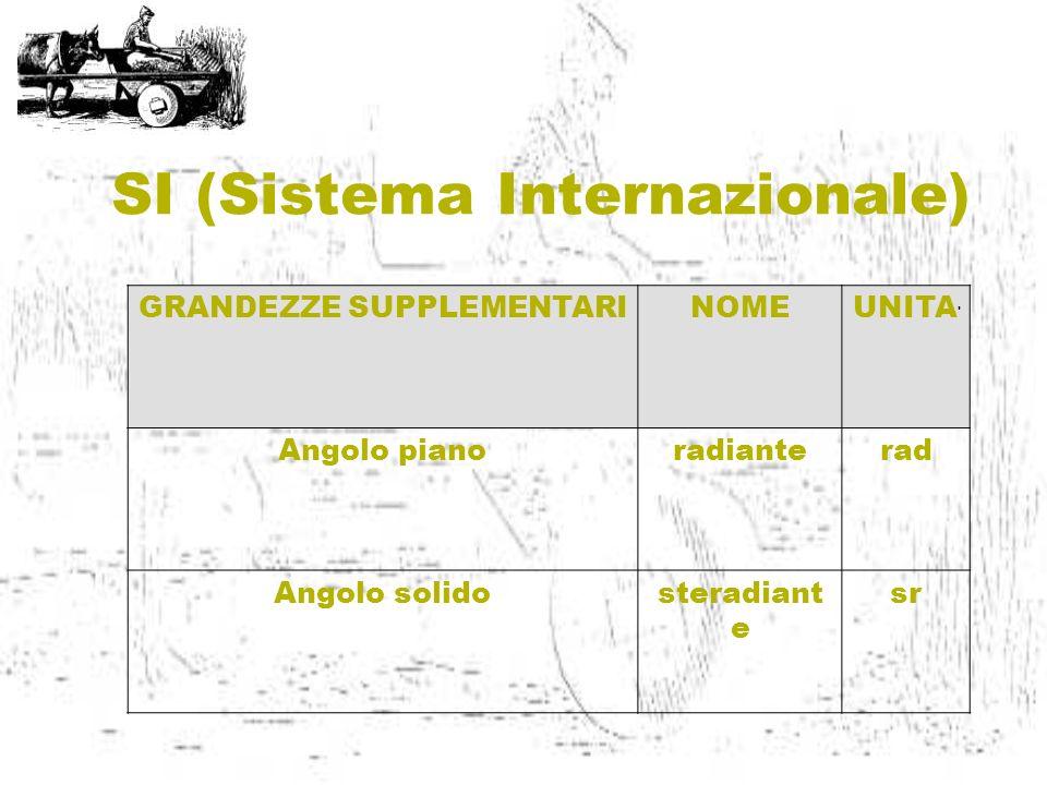 SI (Sistema Internazionale) GRANDEZZE SUPPLEMENTARINOMEUNITA ' Angolo pianoradianterad Angolo solidosteradiant e sr