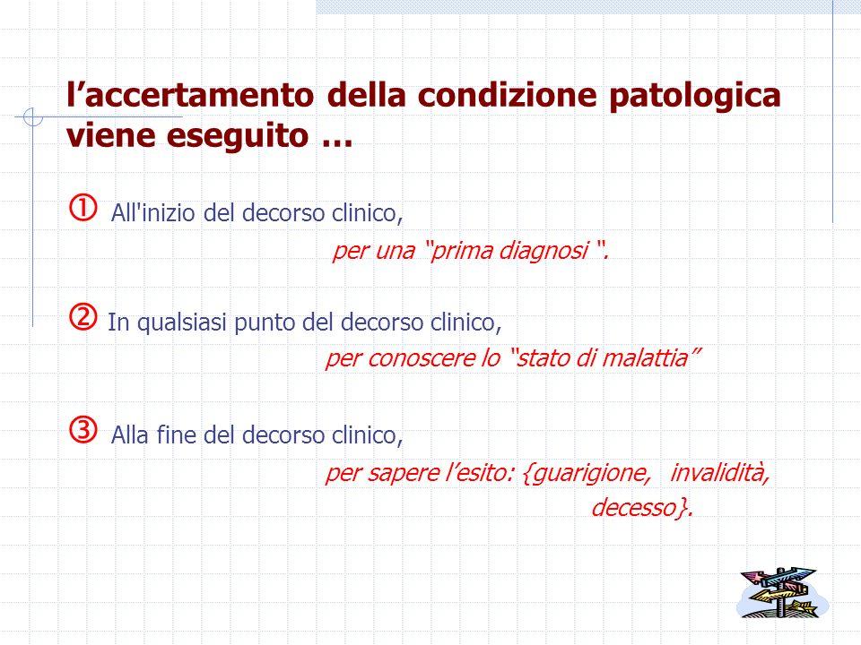 laccertamento della condizione patologica viene eseguito … Alla fine del decorso clinico, per sapere lesito: {guarigione, invalidità, decesso}. All'in