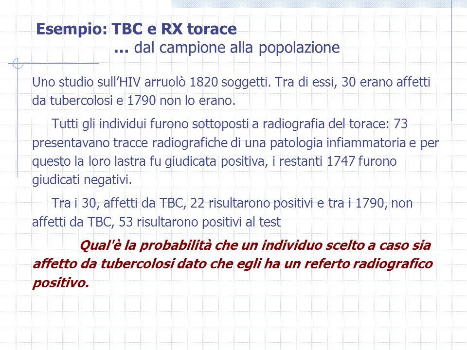 Esempio: TBC e RX torace … dal campione alla popolazione Uno studio sullHIV arruolò 1820 soggetti. Tra di essi, 30 erano affetti da tubercolosi e 1790