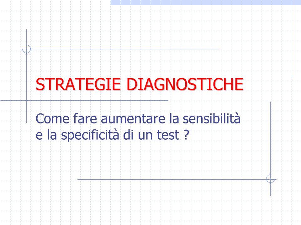 STRATEGIE DIAGNOSTICHE Come fare aumentare la sensibilità e la specificità di un test ?