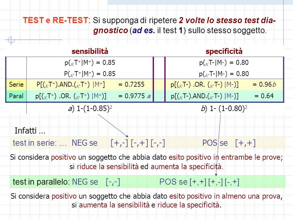 TEST e RE-TEST : Si supponga di ripetere 2 volte lo stesso test dia- gnostico (ad es. il test 1) sullo stesso soggetto. sensibilitàspecificità p( A T