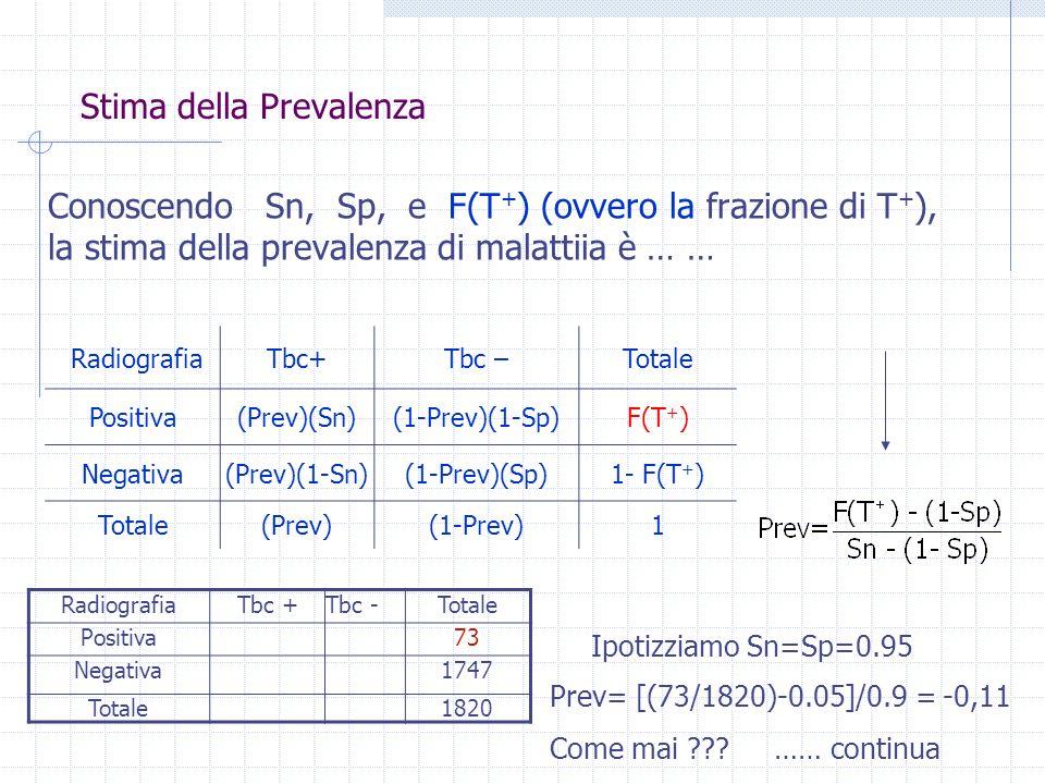 Stima della Prevalenza Conoscendo Sn, Sp, e F(T + ) (ovvero la frazione di T + ), la stima della prevalenza di malattiia è … … RadiografiaTbc+Tbc –Tot