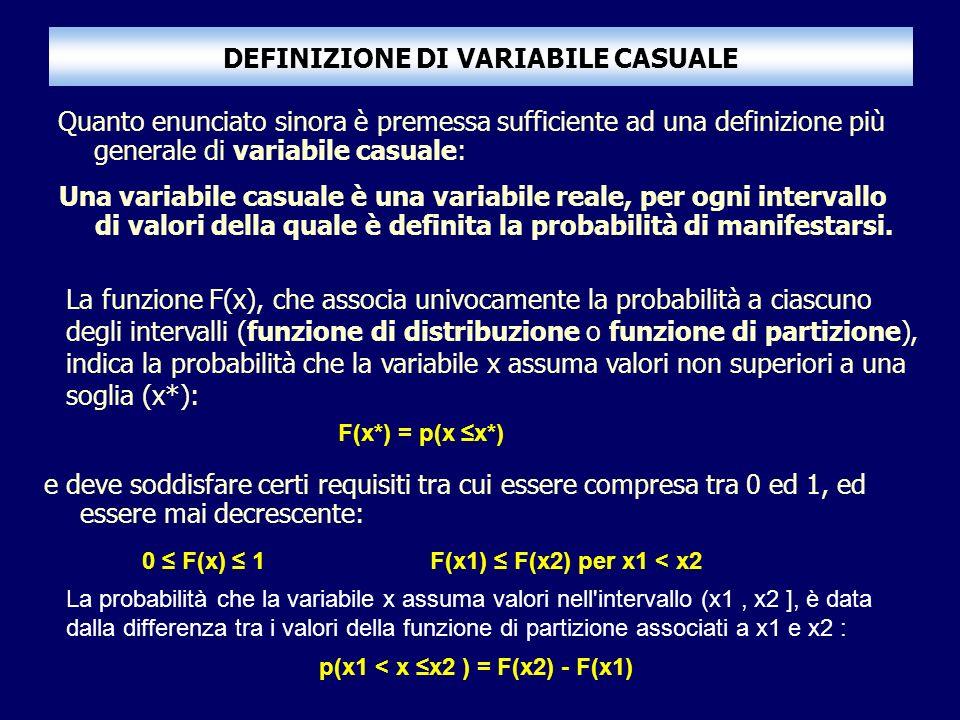 DEFINIZIONE DI VARIABILE CASUALE Quanto enunciato sinora è premessa sufficiente ad una definizione più generale di variabile casuale: Una variabile ca