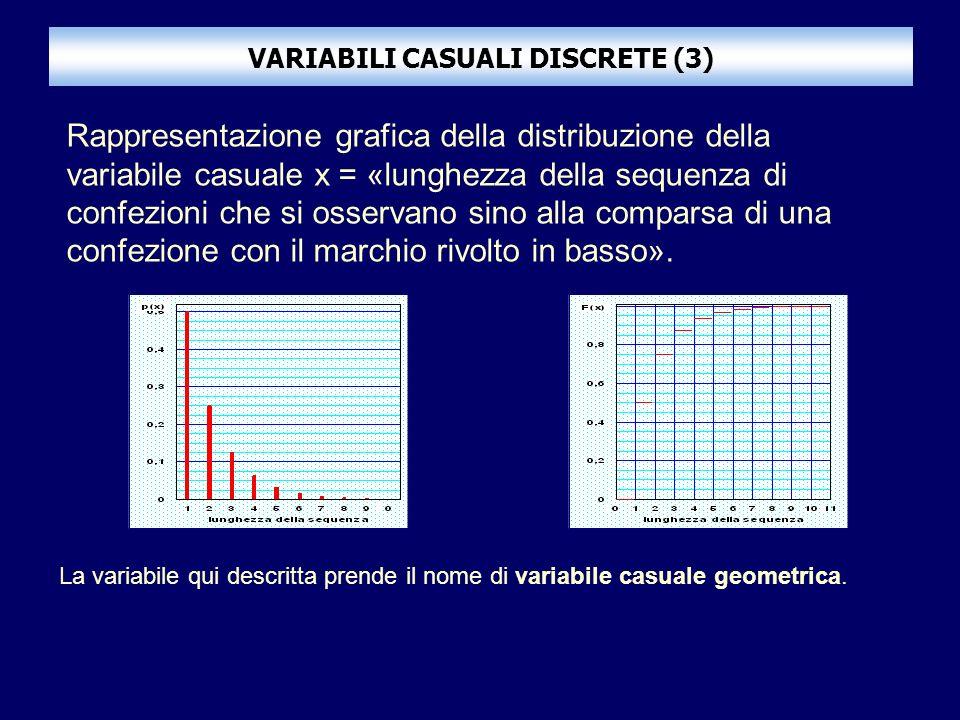 VARIABILI CASUALI DISCRETE (3) Rappresentazione grafica della distribuzione della variabile casuale x = «lunghezza della sequenza di confezioni che si osservano sino alla comparsa di una confezione con il marchio rivolto in basso».