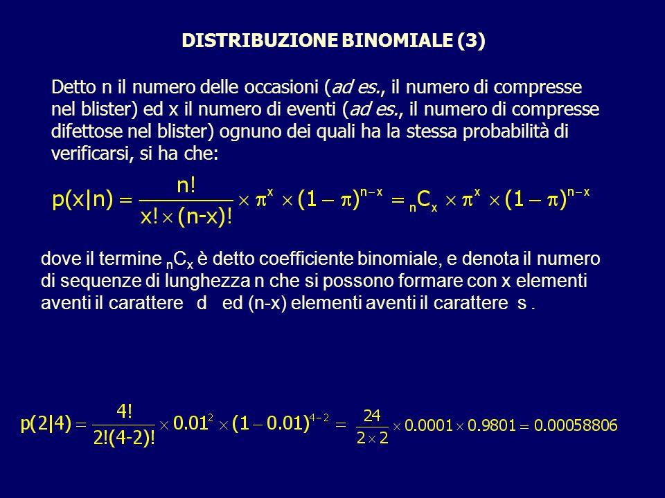 DISTRIBUZIONE BINOMIALE (3) Detto n il numero delle occasioni (ad es., il numero di compresse nel blister) ed x il numero di eventi (ad es., il numero