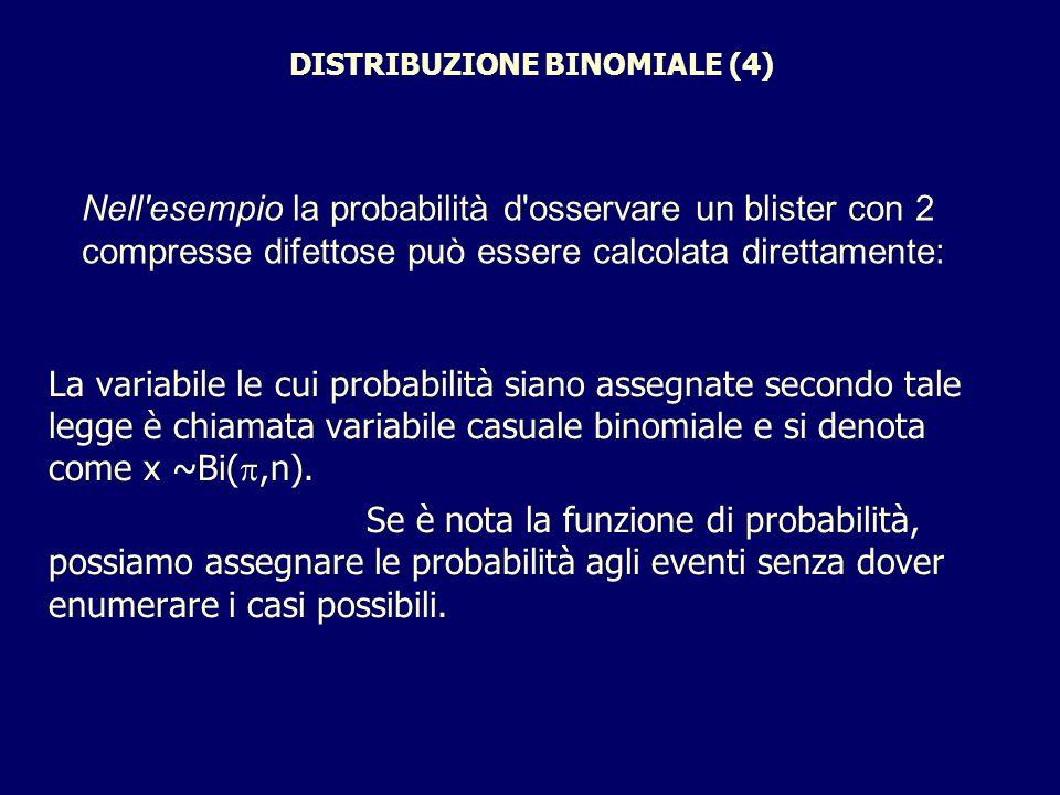 DISTRIBUZIONE BINOMIALE (4) La variabile le cui probabilità siano assegnate secondo tale legge è chiamata variabile casuale binomiale e si denota come x ~Bi(,n).