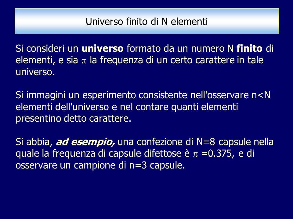 Universo finito di N elementi Si consideri un universo formato da un numero N finito di elementi, e sia la frequenza di un certo carattere in tale uni