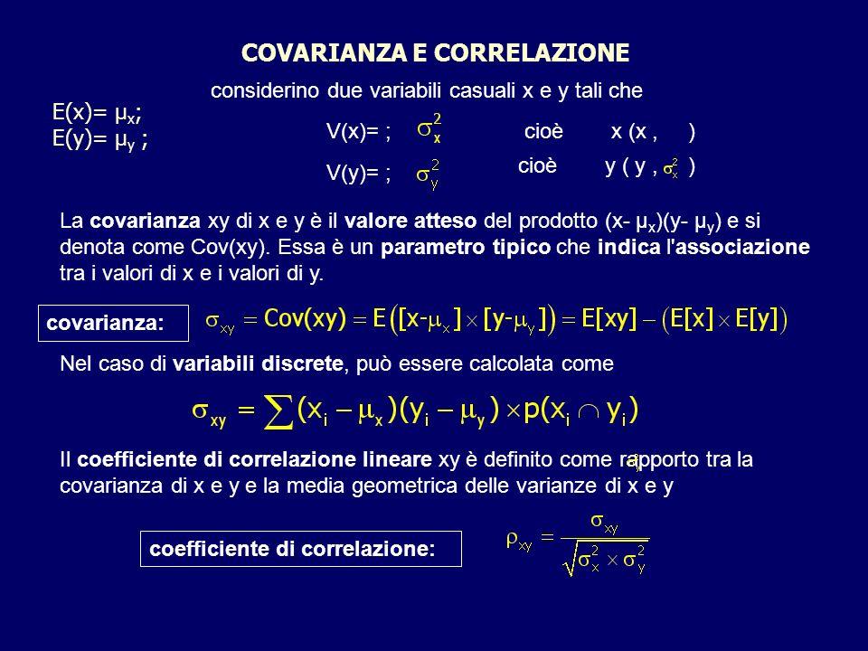 COVARIANZA E CORRELAZIONE E(x)= μ x ; E(y)= μ y ; coefficiente di correlazione: Il coefficiente di correlazione lineare xy è definito come rapporto tra la covarianza di x e y e la media geometrica delle varianze di x e y Nel caso di variabili discrete, può essere calcolata come covarianza: La covarianza xy di x e y è il valore atteso del prodotto (x- μ x )(y- μ y ) e si denota come Cov(xy).