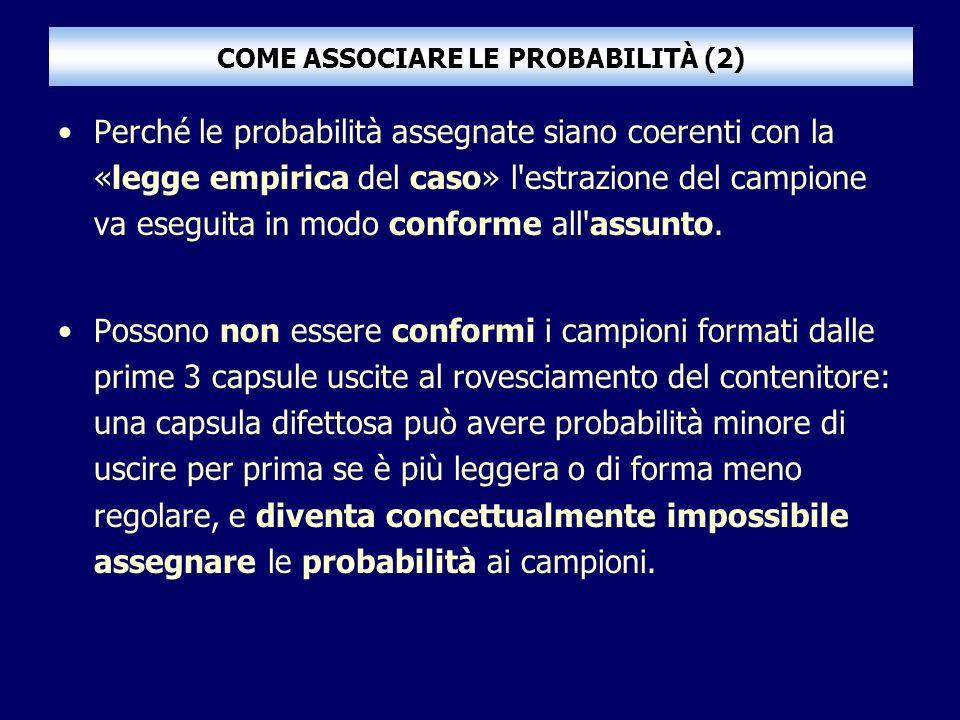 COME ASSOCIARE LE PROBABILITÀ (2) Perché le probabilità assegnate siano coerenti con la «legge empirica del caso» l'estrazione del campione va eseguit