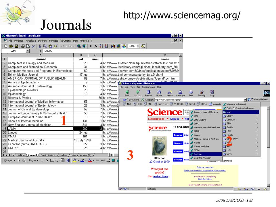 2008 DMCOSP.AM Journals 1 2 3 http://www.sciencemag.org/
