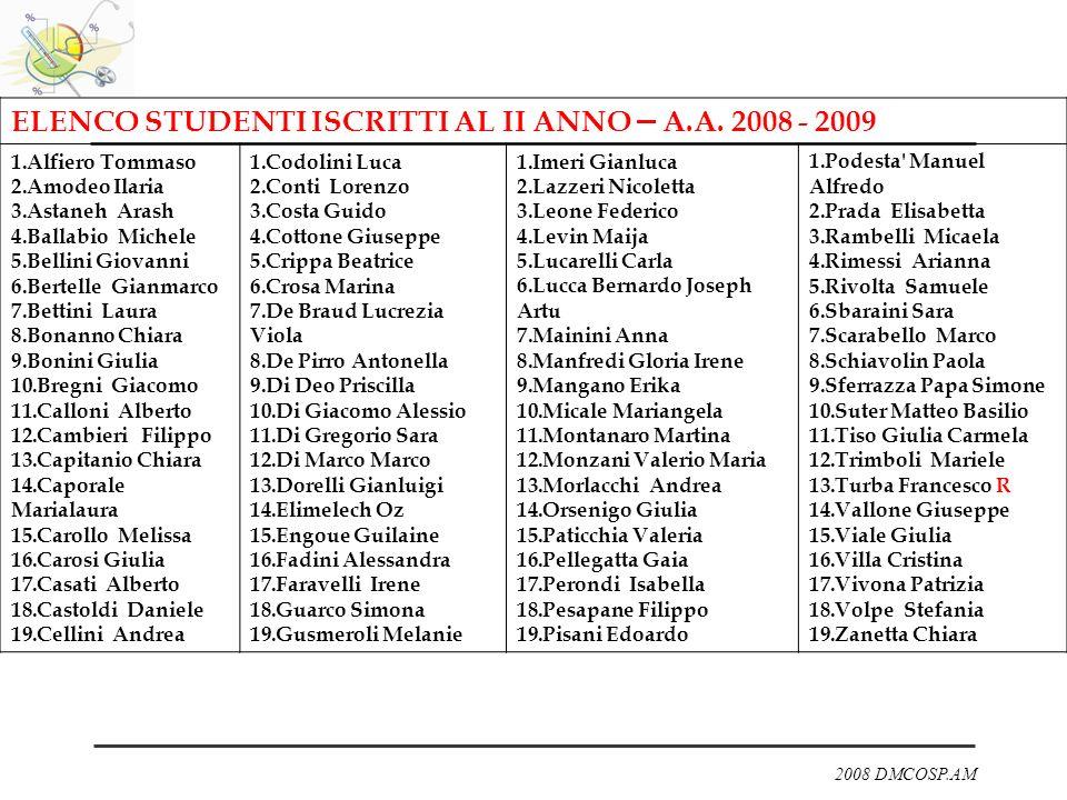 2008 DMCOSP.AM ELENCO STUDENTI ISCRITTI AL II ANNO – A.A. 2008 - 2009 1.Alfiero Tommaso 2.Amodeo Ilaria 3.Astaneh Arash 4.Ballabio Michele 5.Bellini G