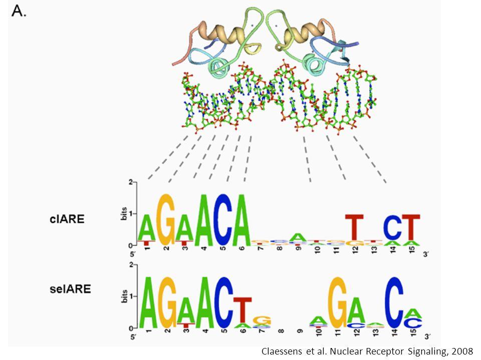 Claessens et al. Nuclear Receptor Signaling, 2008