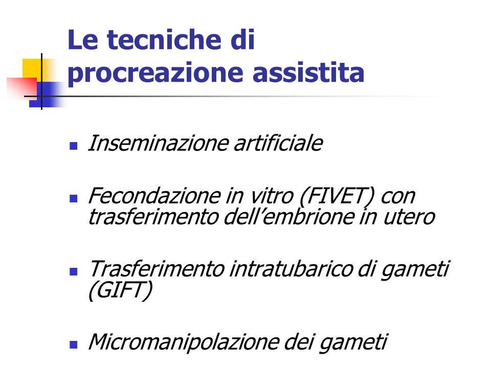 Le tecniche di procreazione assistita Inseminazione artificiale Fecondazione in vitro (FIVET) con trasferimento dellembrione in utero Trasferimento in