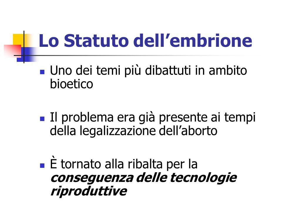 conseguenza delle tecnologie riproduttive soppressione di embrioni sovrannumerari crioconservazione di embrioni prodotti in vitro riduzione embrionale selezione genetica Clonazione scissione embrionaria