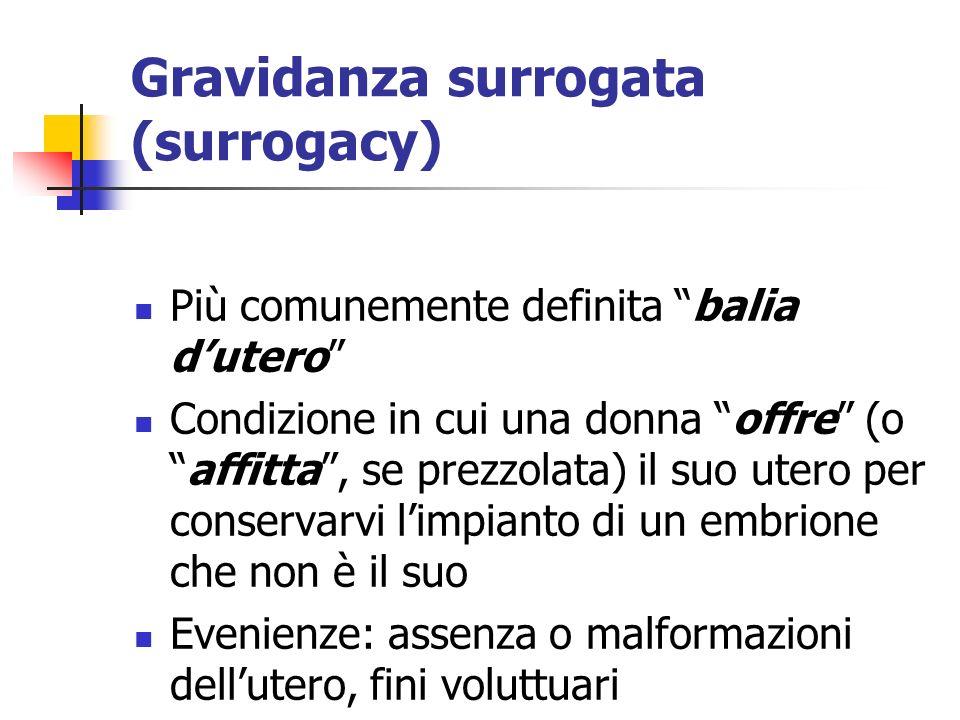 Gravidanza surrogata (surrogacy) Più comunemente definita balia dutero Condizione in cui una donna offre (oaffitta, se prezzolata) il suo utero per co