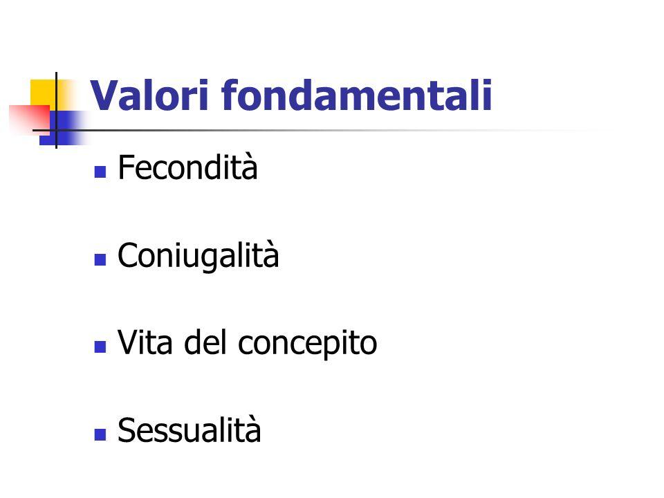 Valori fondamentali Fecondità Coniugalità Vita del concepito Sessualità