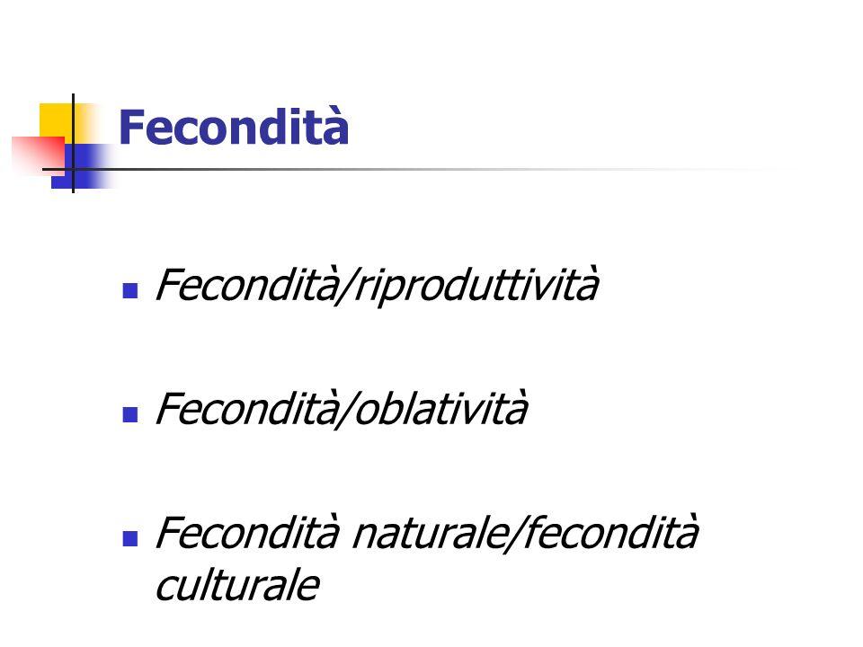 Fecondità Fecondità/riproduttività Fecondità/oblatività Fecondità naturale/fecondità culturale