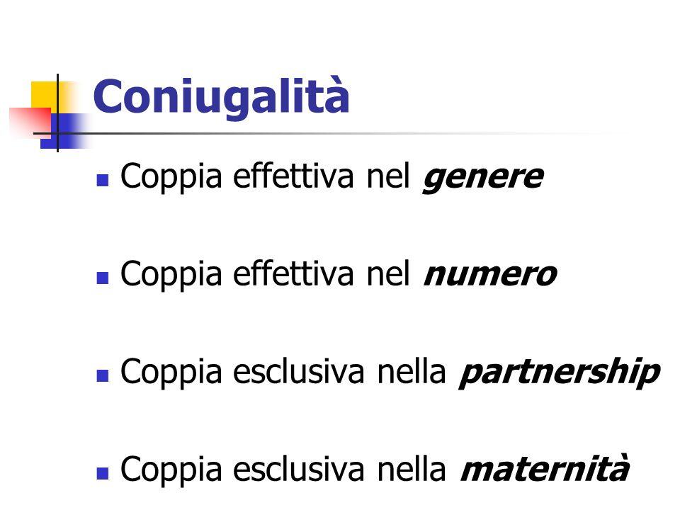Coniugalità Coppia effettiva nel genere Coppia effettiva nel numero Coppia esclusiva nella partnership Coppia esclusiva nella maternità