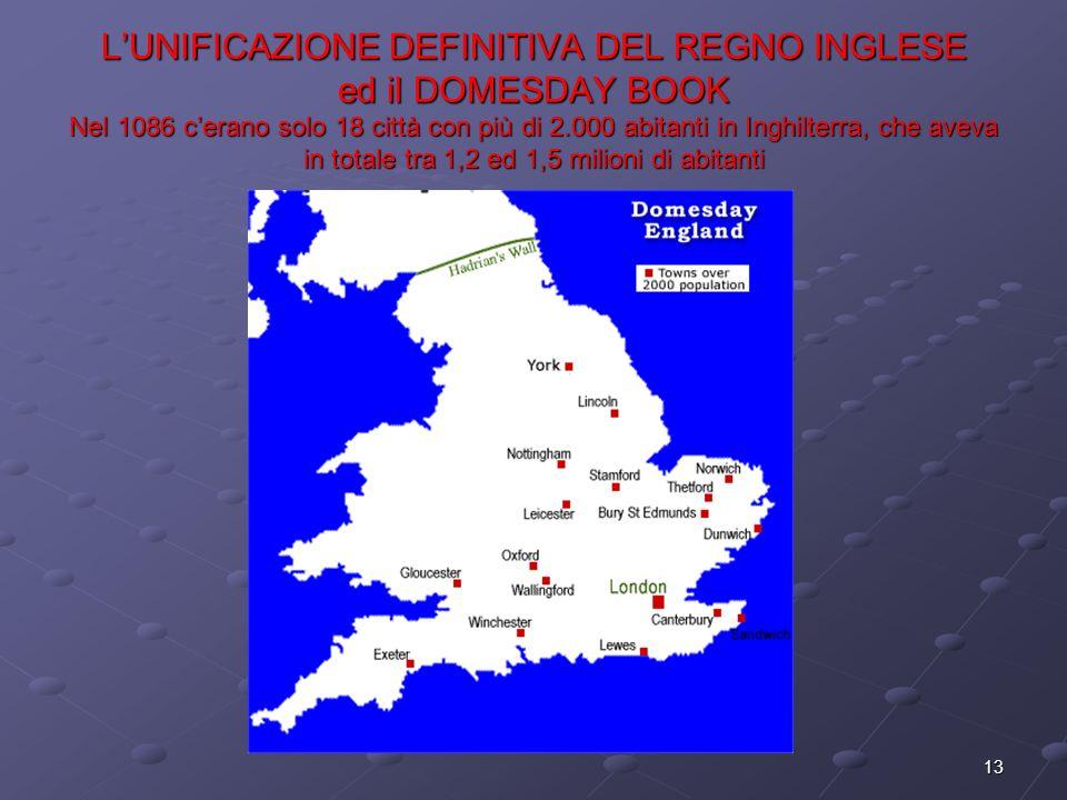 13 LUNIFICAZIONE DEFINITIVA DEL REGNO INGLESE ed il DOMESDAY BOOK Nel 1086 cerano solo 18 città con più di 2.000 abitanti in Inghilterra, che aveva in