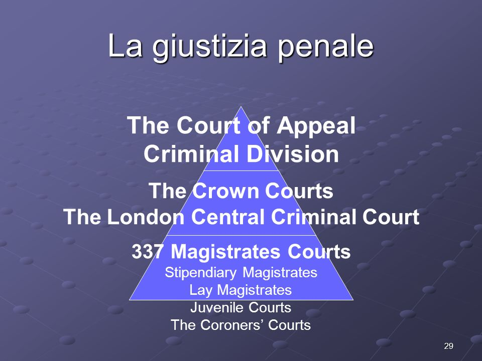 29 La giustizia penale The Court of Appeal Criminal Division The Crown Courts The London Central Criminal Court 337 Magistrates Courts Stipendiary Mag