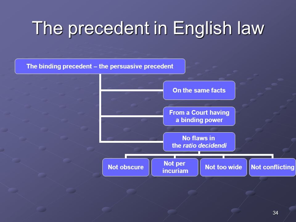 34 The precedent in English law The binding precedent – the persuasive precedent On the same facts From a Court having a binding power No flaws in the