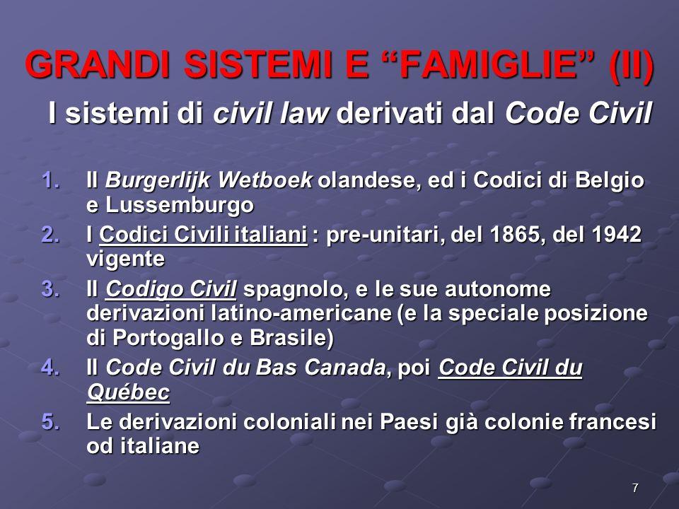 7 GRANDI SISTEMI E FAMIGLIE (II) I sistemi di civil law derivati dal Code Civil 1.Il Burgerlijk Wetboek olandese, ed i Codici di Belgio e Lussemburgo