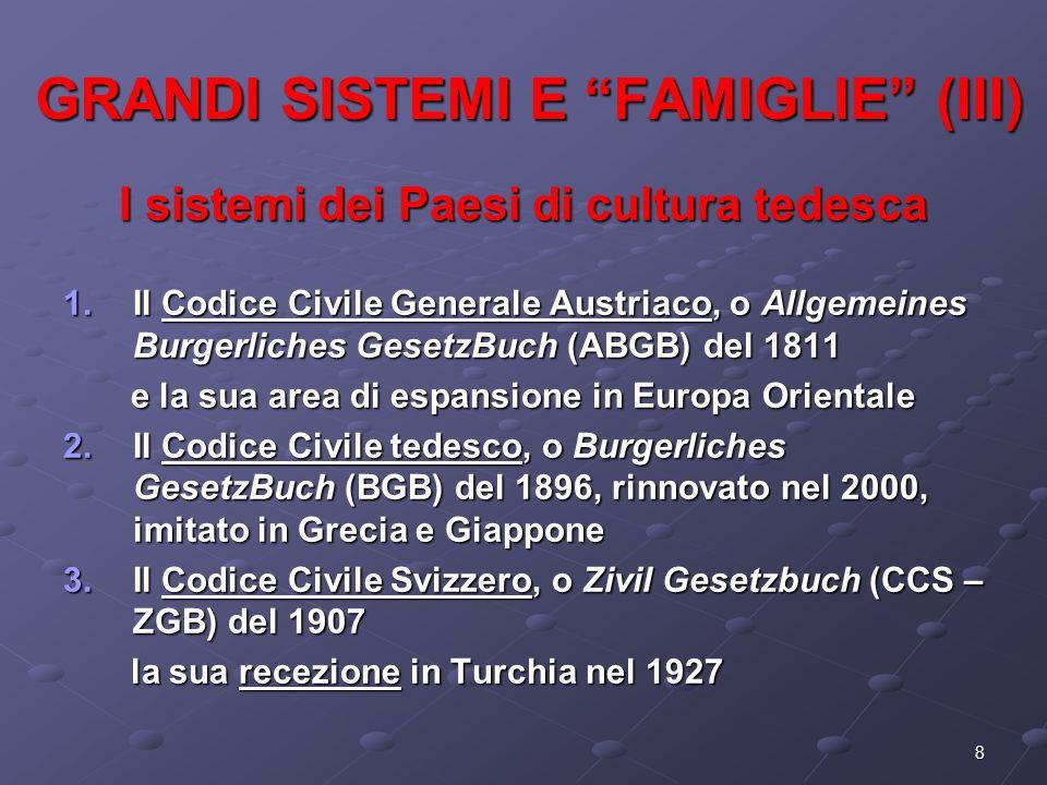 8 GRANDI SISTEMI E FAMIGLIE (III) I sistemi dei Paesi di cultura tedesca 1.Il Codice Civile Generale Austriaco, o Allgemeines Burgerliches GesetzBuch