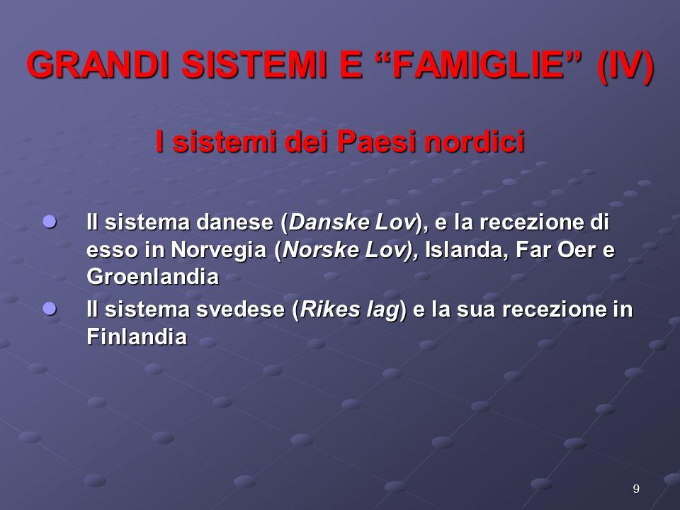 9 GRANDI SISTEMI E FAMIGLIE (IV) I sistemi dei Paesi nordici Il sistema danese (Danske Lov), e la recezione di esso in Norvegia (Norske Lov), Islanda,
