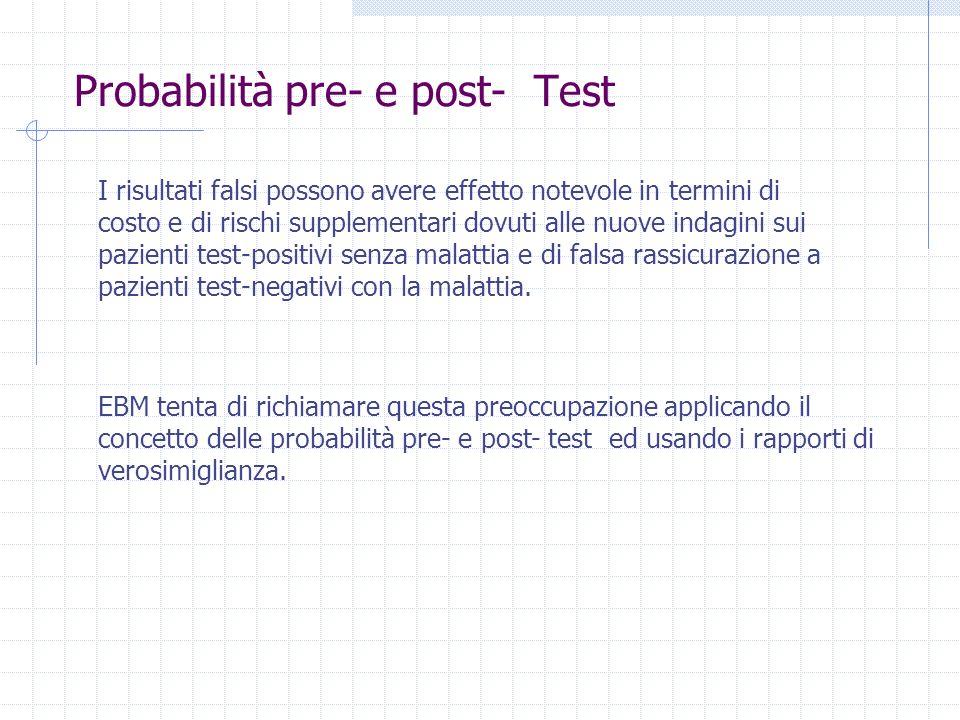 Probabilità pre- e post- Test I risultati falsi possono avere effetto notevole in termini di costo e di rischi supplementari dovuti alle nuove indagin