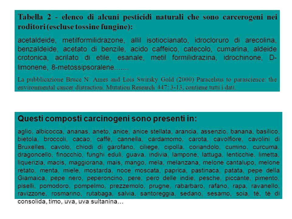 Questi composti carcinogeni sono presenti in: aglio, albicocca, ananas, aneto, anice, anice stellata, arancia, assenzio, banana, basilico, bietola, br