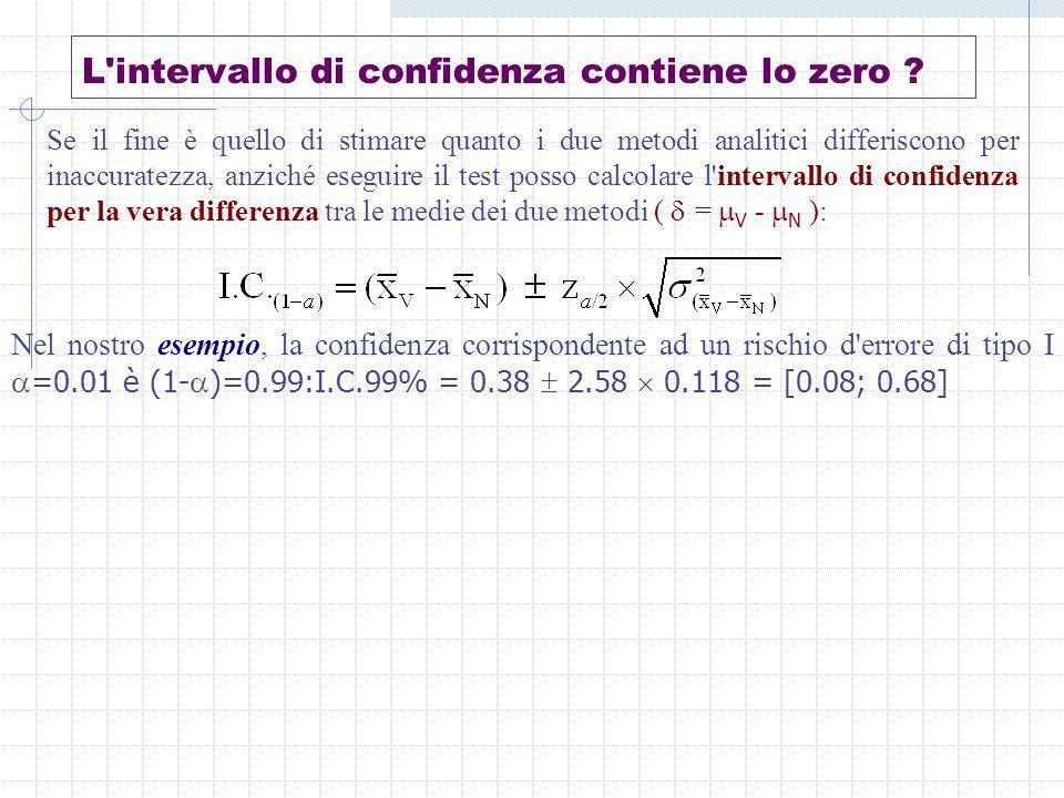 Posso pertanto affermare che la vera differenza ( ) di inaccuratezza tra i due metodi è un qualunque valore incluso tra 0.08 e 0.68 o, in altri termini, che la differenza non è minore di 0.08 ma non è maggiore di 0.68 mg/dl.